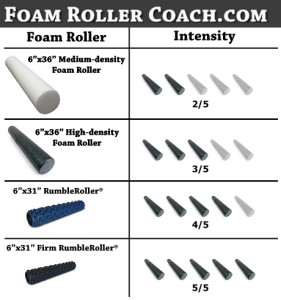 foam_roller_intensity